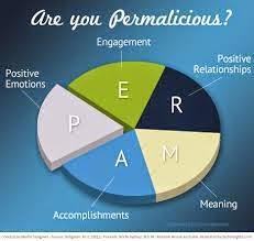 perma